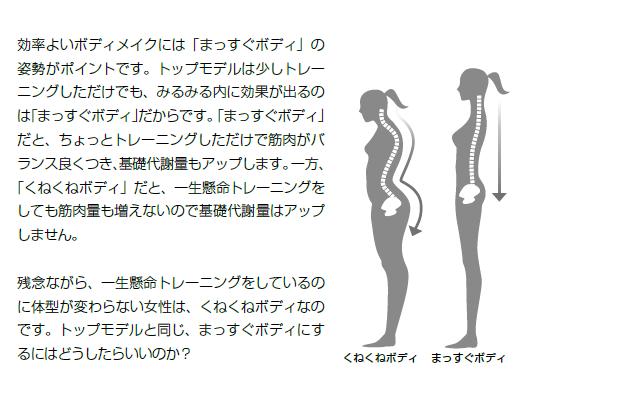 モデルのトレーニング方法|女性ボディメイク